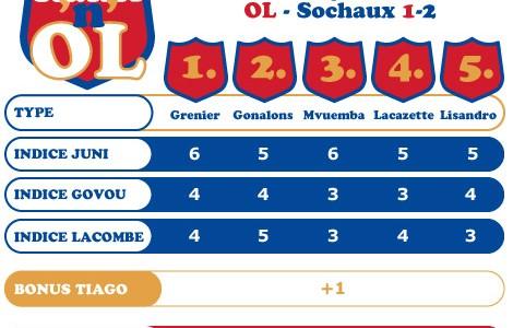 OL-Sochaux : le Dejan est sur lherbe