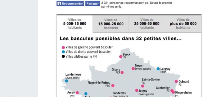 Municipales 2014 : les 13 villes rhônalpines qui pourraient basculer à droite
