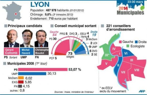 Carte des résultats au soir du 1er tour à Lyon, par AFP.