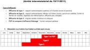 Interdiction-periode-épandage-1