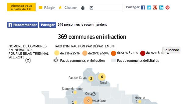 Logement social : douze communes de l'agglomération de Lyon toujours hors-la-loi