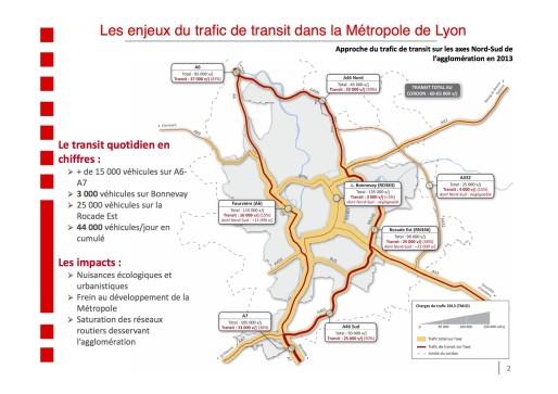 Chiffres du trafic sur les grands axes de l'agglomération de Lyon en 2013 / Métropole de Lyon