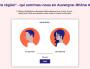 [Appli] «We are région»: 7 millions d'habitants en Auvergne-Rhône-Alpes et moi, et moi, et moi