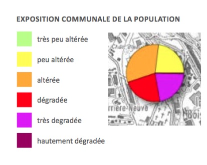 Les indicateurs des cartographies Orhane.