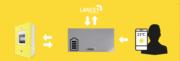 Capture d'écran du site de la société Lancey