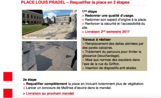 pradel-projet