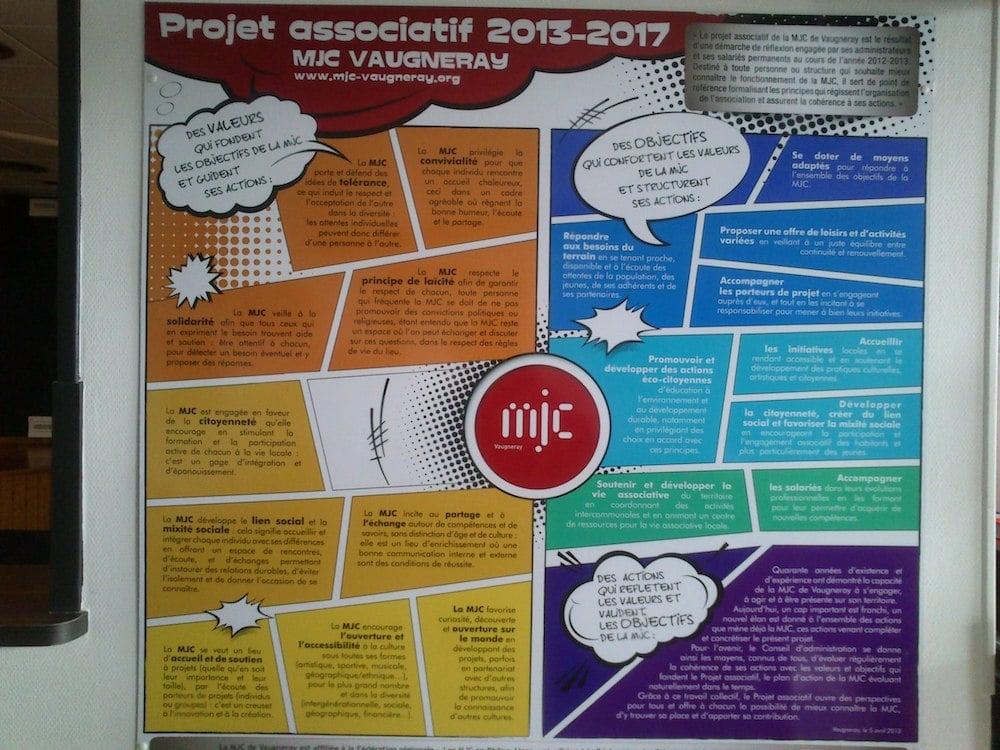 Projet associatif de la MJC de Vaugneray (Rhône). ©DR