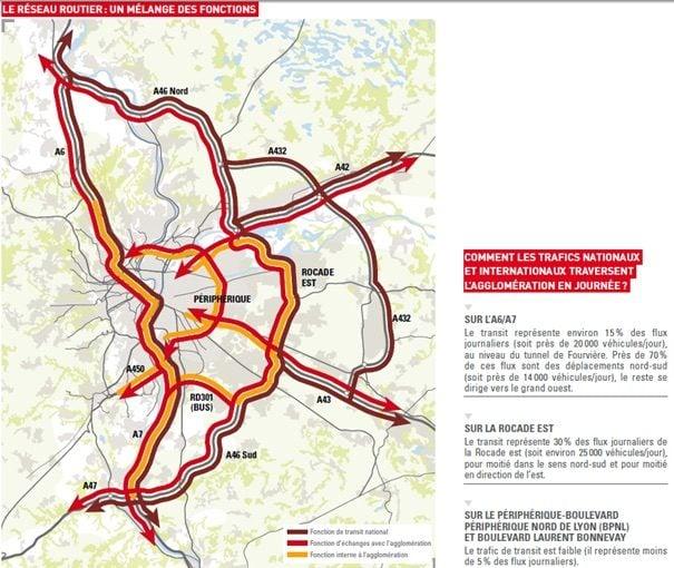 Réseau routier Lyonnais, extrait du dossier d'enquête publique Anneau des sciences, 2013