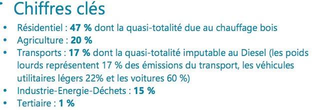 Pollution aux particules fines : contributions par secteur. Capture d'écran : dossier de presse bilan 2017 Atmo Auvergne-Rhône-Alpes
