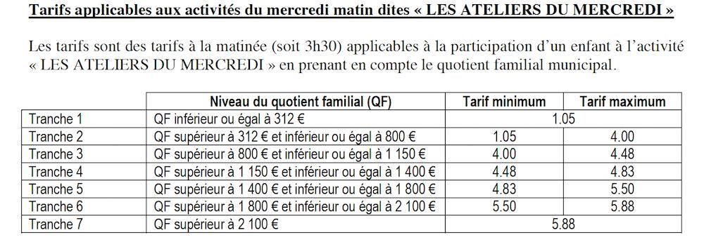 "Tarification ""Les ateliers du mercredi"""