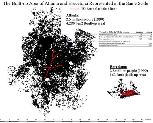 Atlanta et Barcelone : même nombre d'habitants, même kilométrage de lignes de métro, mais tout le monde est desservi à Barcelone et presque personne à Atlanta. A. Bertaud.