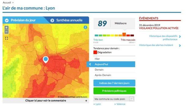 Indice de l'air à Lyon le 31 décembre 2019