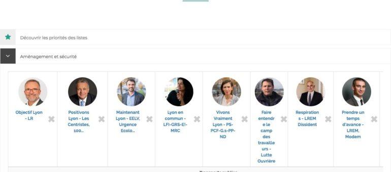 Élections municipales 2020 à Lyon : comparez les programmes
