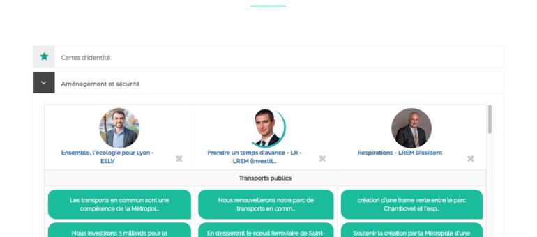 Municipales à Lyon : les programmes des candidats au second tour