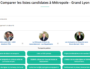 Comparateur de programmes des listes au second tour des élections métropolitaines de Lyon