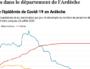 L'évolution de la Covid-19 dans le département de l'Ardèche. ©Rue89Lyon