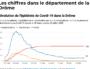 L'évolution de l'épidémie dans la Drôme. ©Rue89Lyon