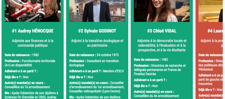 Trajectoires, bios: qui sont les adjoint·es de Grégory Doucet nouveau maire de Lyon?