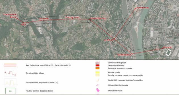"""Image extraite du dossier """"profils - vues en plan - impacts"""" d'Egis sur commande du Sytral. Non daté. Dossier complet disponible ici."""