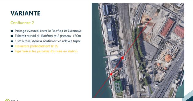 """Difficultés du passage du téléphérique à Confluence. Image extraite du dossier de """"pré-faisabilité du téléphérique"""" daté de novembre 2020 du Sytral, réalisé par le bureau Egis. Dossier complet disponible ici. ndlr : le 3S est le téléphérique dit """"tricâble"""" qui résiste à des vents de plus de 110 km/h."""