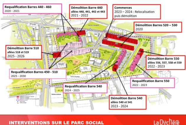 Capture d'écran du plan de rénovation urbaine du quartier, disponible sur https://www.gpvlyonduchere.org/