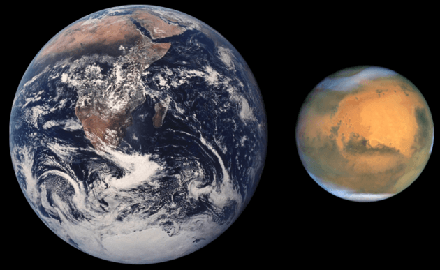 Mars et la terre. RHorning and later modified by Scooter20, Public domain, via Wikimedia Commons
