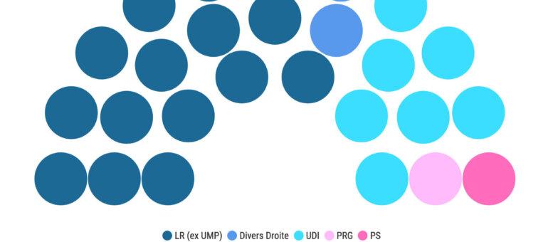 Résultats départementales 2021: le premier tour dans le Rhône