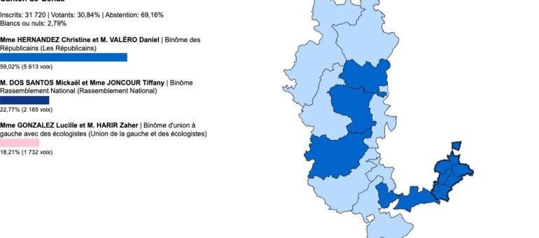 Départementales Rhône : vos élus du canton de Genas