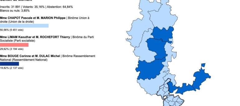 Départementales Rhône : vos élus du canton de Mornant