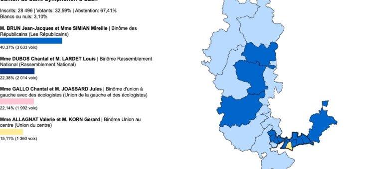 Départementales Rhône: vos élus du canton de Saint-Symphorien-d'Ozon