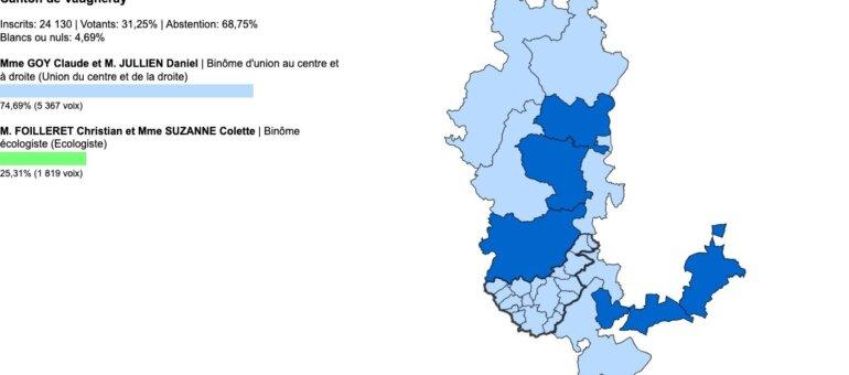 Départementales Rhône : vos élus du canton de Vaugneray