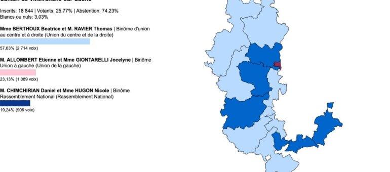 Départementales Rhône : vos élus du canton de Villefranche-sur-Saône